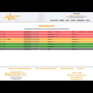 GWeDevel Application Monitor Webserver Übersicht