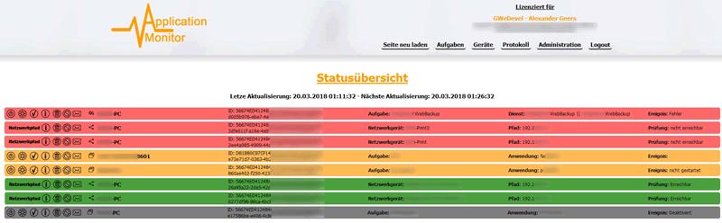 GWeDevel Application Monitor Webserver Übersichtsseite